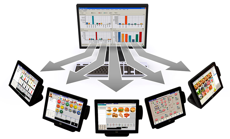 Diagrama de gestión centralizada con Manager
